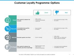 Customer Loyalty Programme Options Ppt Summary Design Inspiration