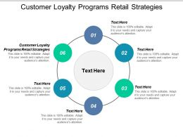 Customer Loyalty Programs Retail Strategies Ppt Powerpoint Presentation Summary Elements Cpb