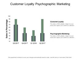 Customer Loyalty Psychographic Marketing Business Ethics Channel Strategies Cpb