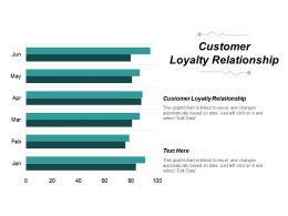 Customer Loyalty Relationship Ppt Powerpoint Presentation Portfolio Graphics Cpb