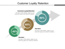 Customer Loyalty Retention Ppt Powerpoint Presentation Model Inspiration Cpb