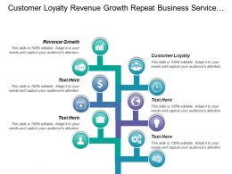 Customer Loyalty Revenue Growth Repeat Business Service Design