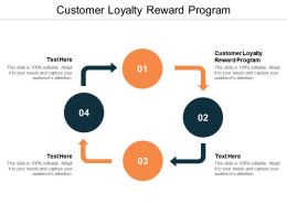 Customer Loyalty Reward Program Ppt Powerpoint Presentation Show Guidelines Cpb