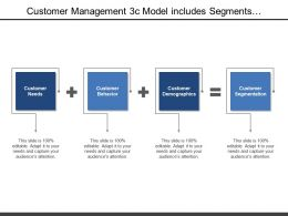 Customer Management 3c Model Includes Segments Of Customer Need Behaviour And Segmentation