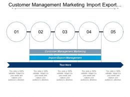 Customer Management Marketing Import Export Management Business Invest Cpb