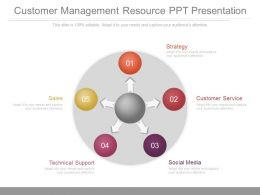 Customer Management Resource Ppt Presentation