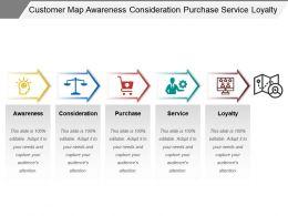 Customer Map Awareness Consideration Purchase Service Loyalty