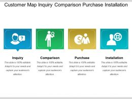 Customer Map Inquiry Comparison Purchase Installation