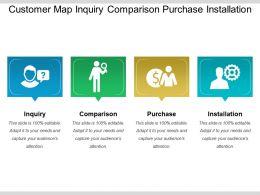 Customer Map Inquiry Comparison Purchase Installation