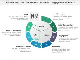 Customer Map Need Generation Consideration Engagement Evaluation