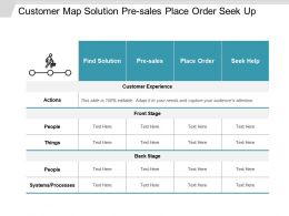 Customer Map Solution PreSales Place Order Seek Up