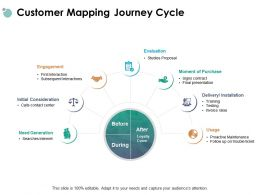 Customer Mapping Journey Cycle Delivery Installation Ppt Powerpoint Presentation Gallery Vector
