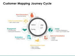 Customer Mapping Journey Cycle Generation Ppt Powerpoint Presentation Show Designs