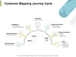 Customer Mapping Journey Cycle Installation Ppt Powerpoint Presentation File Display