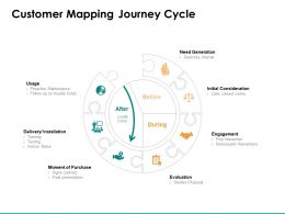 Customer Mapping Journey Cycle Ppt Powerpoint Presentation Styles Model