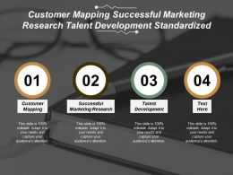 Customer Mapping Successful Marketing Research Talent Development Standardized Onboarding Cpb