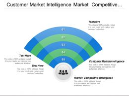 Customer Market Intelligence Market Competitive Intelligence Baby Announcements