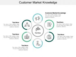 Customer Market Knowledge Ppt Powerpoint Presentation Styles Icon Cpb