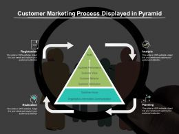 Customer Marketing Process Displayed In Pyramid