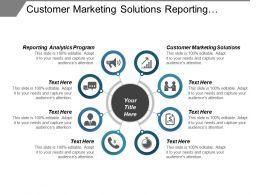 Customer Marketing Solutions Reporting Analytics Program Hire Marketing Cpb
