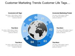 Customer Marketing Trends Customer Life Tags Environment Forecast