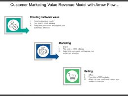 Customer Marketing Value Revenue Model With Arrow Flow And Icons