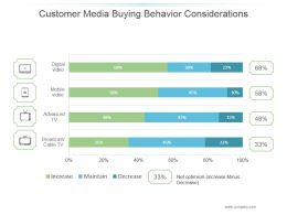 Customer Media Buying Behavior Considerations Ppt Background