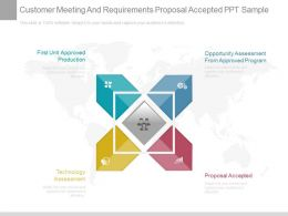 Customer Meeting And Requirements Proposal Accepted Ppt Sample