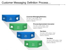 Customer Messaging Definition Process Improvement Innovation Distribution Orders