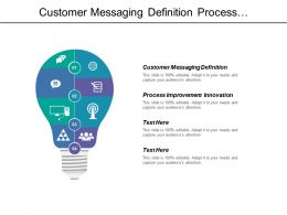 Customer Messaging Definition Process Improvement Innovation Sales Support