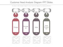 Customer Need Analysis Diagram Ppt Slides