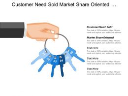 Customer Need Sold Market Share Oriented Research Produce