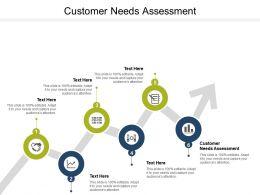 Customer Needs Assessment Ppt Powerpoint Presentation Gallery Ideas Cpb