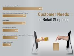 Customer Needs In Retail Shopping