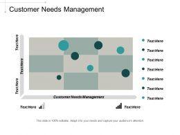 Customer Needs Management Ppt Powerpoint Presentation Portfolio Images Cpb