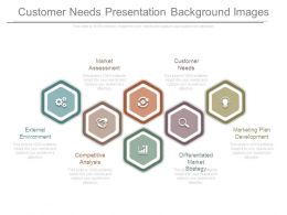 Customer Needs Presentation Background Images