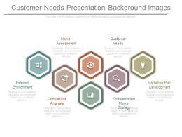 customer_needs_presentation_background_images_Slide01