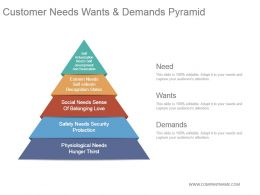 Customer Needs Wants And Demands Pyramid