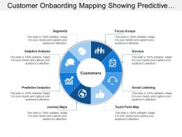Customer Onbaording Mapping Showing Predictive Analysis Surveys Segments And Touch Points