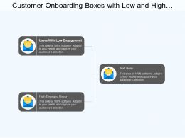 Customer Onboarding Boxes With Low And High Engaged Users