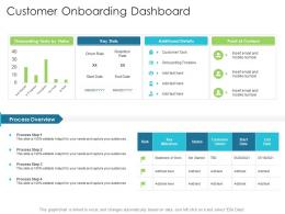 Customer Onboarding Dashboard Techniques Reduce Customer Onboarding Time