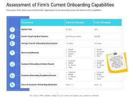 Customer Onboarding Process Assessment Firms Current Onboarding Capabilities Ppt Topics