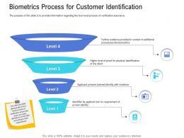 Customer Onboarding Process Biometrics Process Customer Identification Ppt Summary
