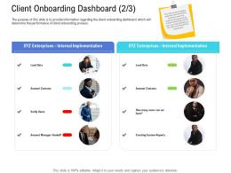 Customer Onboarding Process Client Onboarding Dashboard Manager Ppt Diagrams