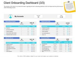 Customer Onboarding Process Client Onboarding Dashboard Powershares Ppt Designs