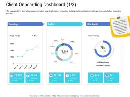 Customer Onboarding Process Client Onboarding Dashboard Rankings Ppt Rules