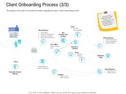Customer Onboarding Process Client Onboarding Process Account Ppt Sample
