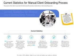 Customer Onboarding Process Current Statistics Manual Client Onboarding Process Ppt Demonstration