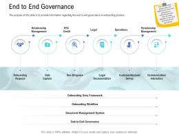 Customer Onboarding Process End To End Governance Ppt Rules
