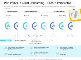 Customer Onboarding Process Pain Points In Client Onboarding Clients Perspective Ppt Topics